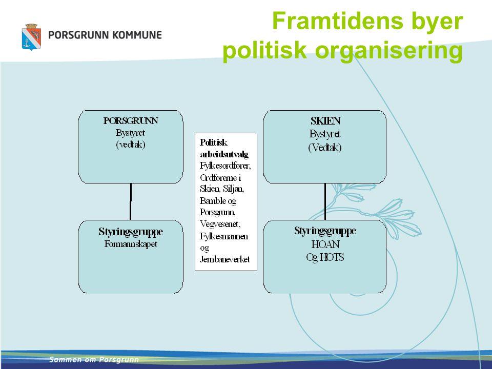 Framtidens byer adm.organisering Felles adm.