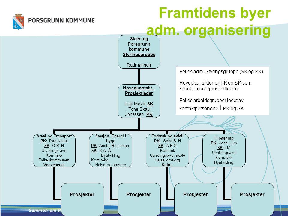 Framtidens byer adm. organisering Felles adm.