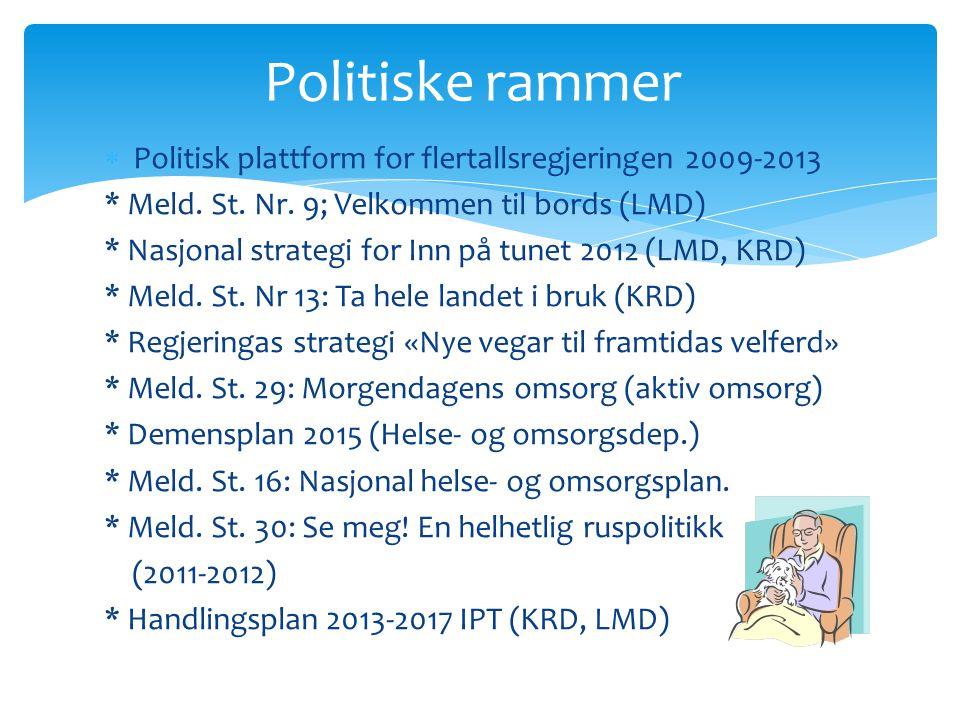  Politisk plattform for flertallsregjeringen 2009-2013 * Meld. St. Nr. 9; Velkommen til bords (LMD) * Nasjonal strategi for Inn på tunet 2012 (LMD, K
