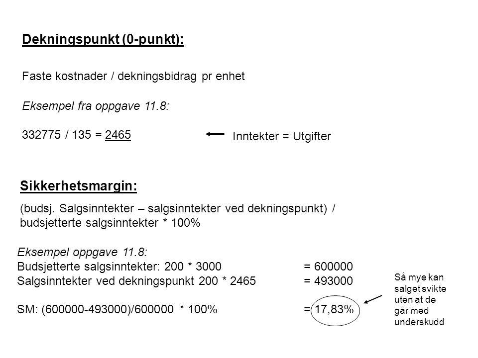 Dekningspunkt (0-punkt): Faste kostnader / dekningsbidrag pr enhet Sikkerhetsmargin: (budsj.