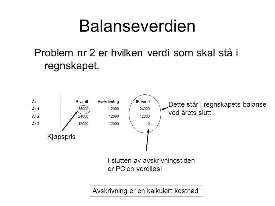 Balanseverdien Problem nr 2 er hvilken verdi som skal stå i regnskapet.