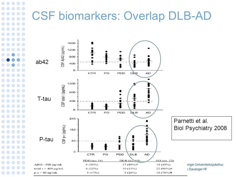CSF biomarkers: Overlap DLB-AD Parnetti et al. Biol Psychiatry 2008 ab42 T-tau P-tau
