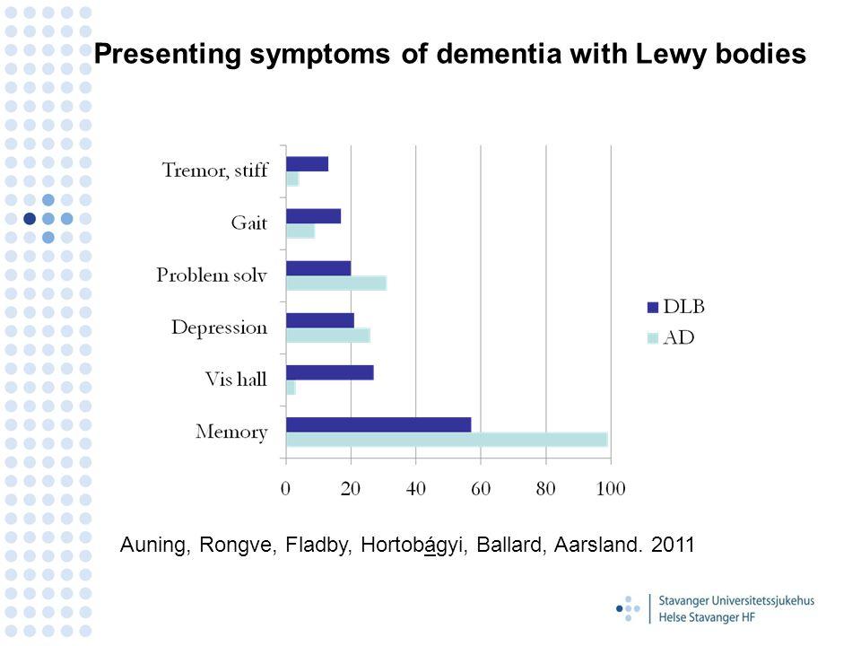 Presenting symptoms of dementia with Lewy bodies Auning, Rongve, Fladby, Hortobágyi, Ballard, Aarsland. 2011