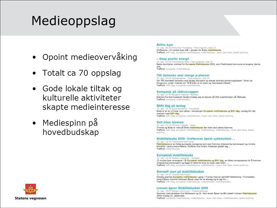 Medieoppslag Opoint medieovervåking Totalt ca 70 oppslag Gode lokale tiltak og kulturelle aktiviteter skapte medieinteresse Mediespinn på hovedbudskap