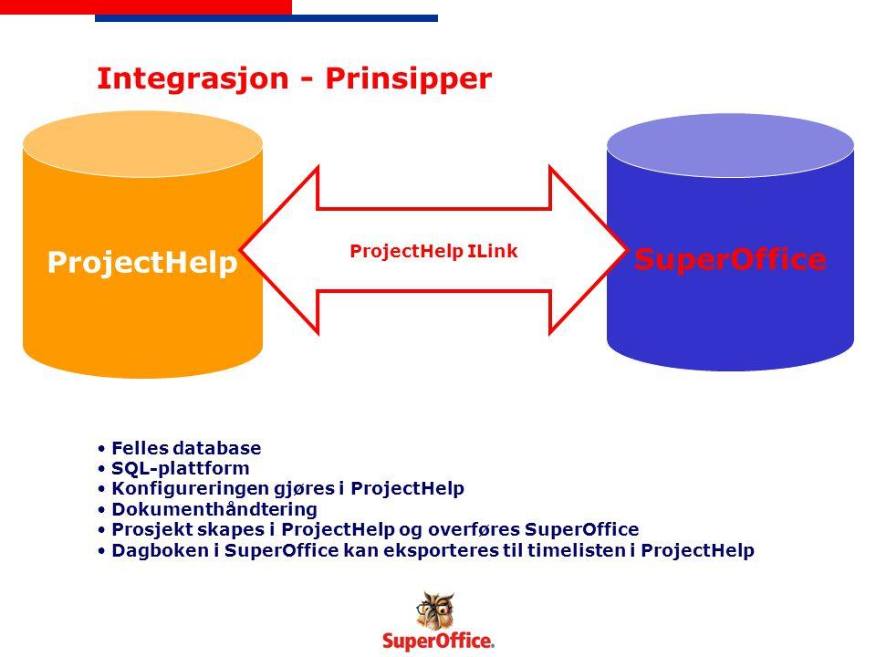 SuperOffice ProjectHelp Felles database SQL-plattform Konfigureringen gjøres i ProjectHelp Dokumenthåndtering Prosjekt skapes i ProjectHelp og overfør