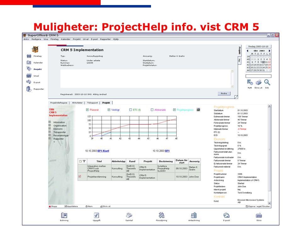 Muligheter: ProjectHelp info. vist CRM 5