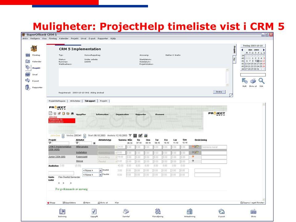 Muligheter: ProjectHelp timeliste vist i CRM 5