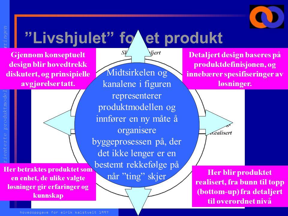 objekt-orienterte produktmodeller i byggenæringen hovedoppgave for eirik kalstveit 1997 Hensikt med en produktmodell Kommunikasjon mellom involverte p