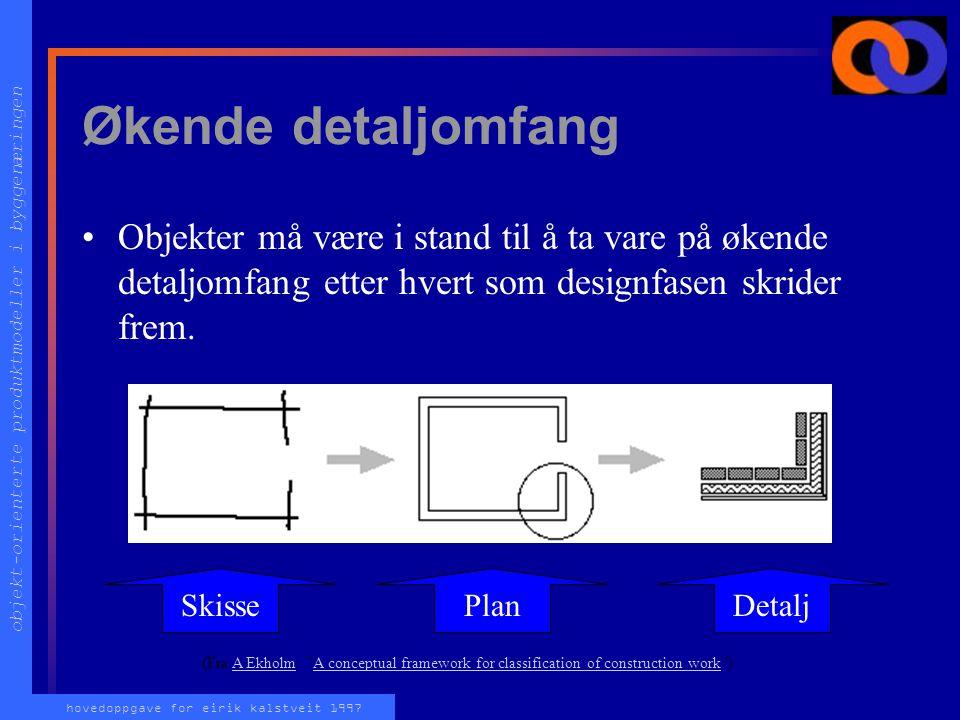 objekt-orienterte produktmodeller i byggenæringen hovedoppgave for eirik kalstveit 1997 Design vs Realisering Design-nivå beskriver løsninger Mest arb