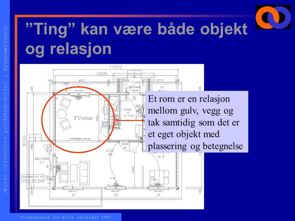 """objekt-orienterte produktmodeller i byggenæringen hovedoppgave for eirik kalstveit 1997 """"Ting"""" kan være både objekt og relasjon Forbindelse er et obje"""