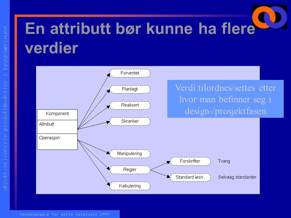 objekt-orienterte produktmodeller i byggenæringen hovedoppgave for eirik kalstveit 1997 Kommentar/beskrivelse av objekt Alle objekter bør referere til