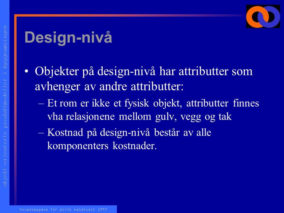 objekt-orienterte produktmodeller i byggenæringen hovedoppgave for eirik kalstveit 1997 Design-nivå Setter krav til og beskriver løsninger –Byggeforsk
