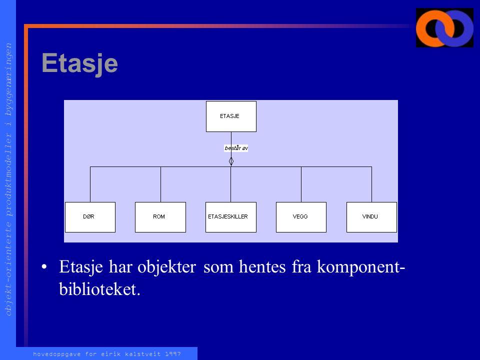 objekt-orienterte produktmodeller i byggenæringen hovedoppgave for eirik kalstveit 1997 Bygningsskjelett