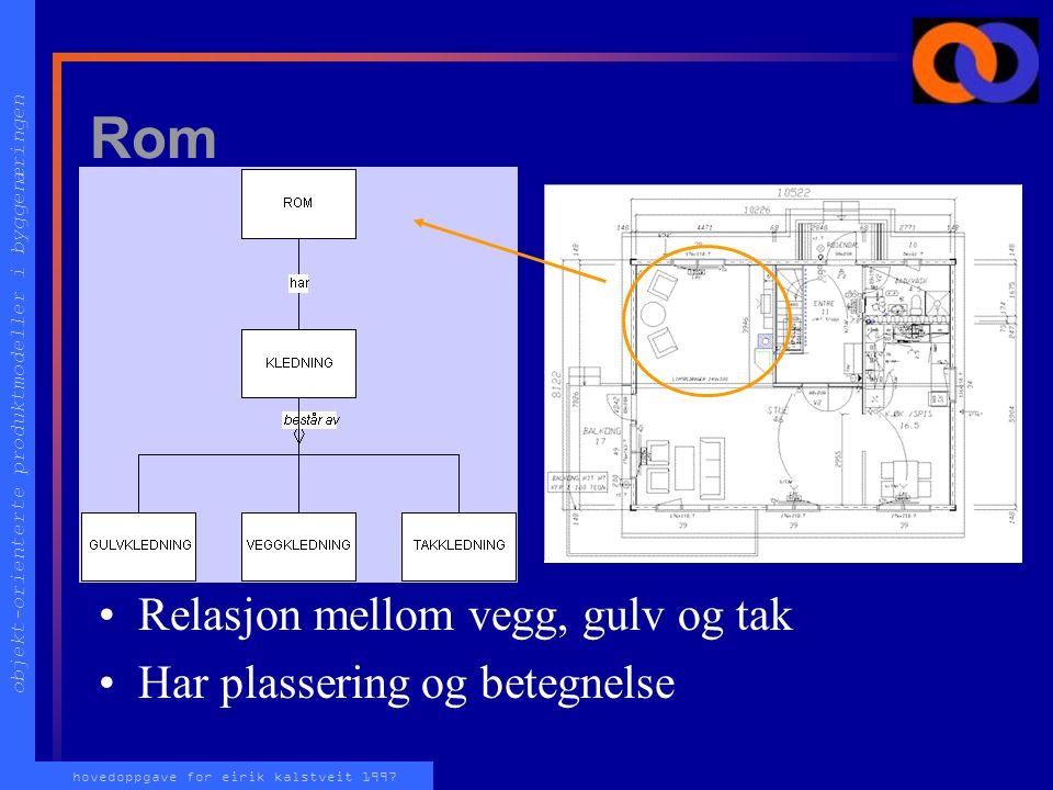 objekt-orienterte produktmodeller i byggenæringen hovedoppgave for eirik kalstveit 1997 Forbindelse Beskriver alle forbindelser mellom objekter Har en