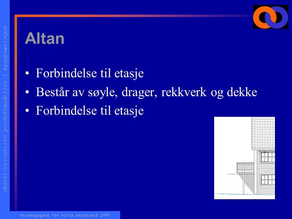 objekt-orienterte produktmodeller i byggenæringen hovedoppgave for eirik kalstveit 1997 Takark Spesiell utførelse: Består av knevegg, skråvegg, vindu