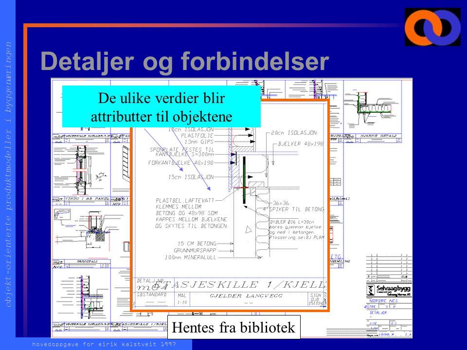 objekt-orienterte produktmodeller i byggenæringen hovedoppgave for eirik kalstveit 1997 Komponenter Komponenter fra biblioteket kan enten monteres på