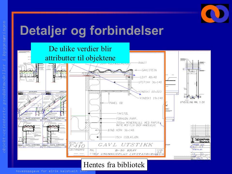 objekt-orienterte produktmodeller i byggenæringen hovedoppgave for eirik kalstveit 1997 Detaljer og forbindelser Hentes fra bibliotek De ulike verdier