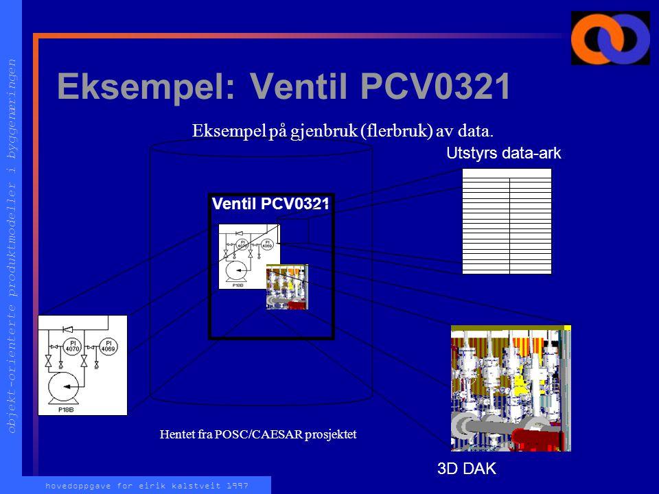 objekt-orienterte produktmodeller i byggenæringen hovedoppgave for eirik kalstveit 1997 Hva er en modell? Et diagram er ikke en modell, men en represe