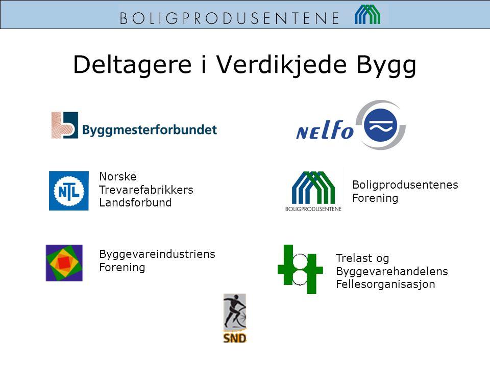 Deltagere i Verdikjede Bygg Norske Trevarefabrikkers Landsforbund Byggevareindustriens Forening Trelast og Byggevarehandelens Fellesorganisasjon Bolig