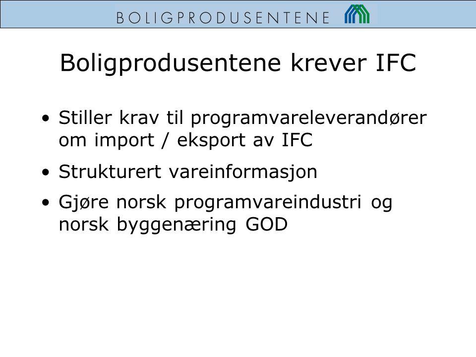 Boligprodusentene krever IFC Stiller krav til programvareleverandører om import / eksport av IFC Strukturert vareinformasjon Gjøre norsk programvarein