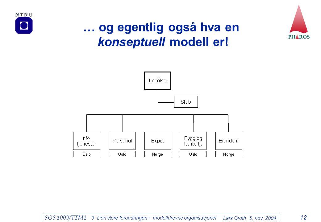 PH ROS Lars Groth 5. nov. 2004 SOS 1009/TTM4 9 Den store forandringen – modelldrevne organisasjoner 12 … og egentlig også hva en konseptuell modell er