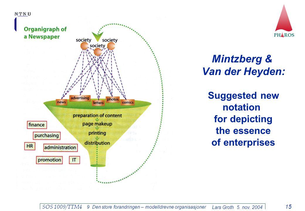 PH ROS Lars Groth 5. nov. 2004 SOS 1009/TTM4 9 Den store forandringen – modelldrevne organisasjoner 15 Mintzberg & Van der Heyden: Suggested new notat