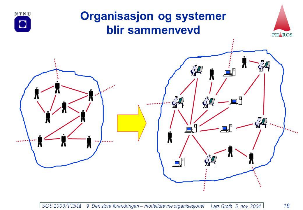 PH ROS Lars Groth 5. nov. 2004 SOS 1009/TTM4 9 Den store forandringen – modelldrevne organisasjoner 16 Organisasjon og systemer blir sammenvevd