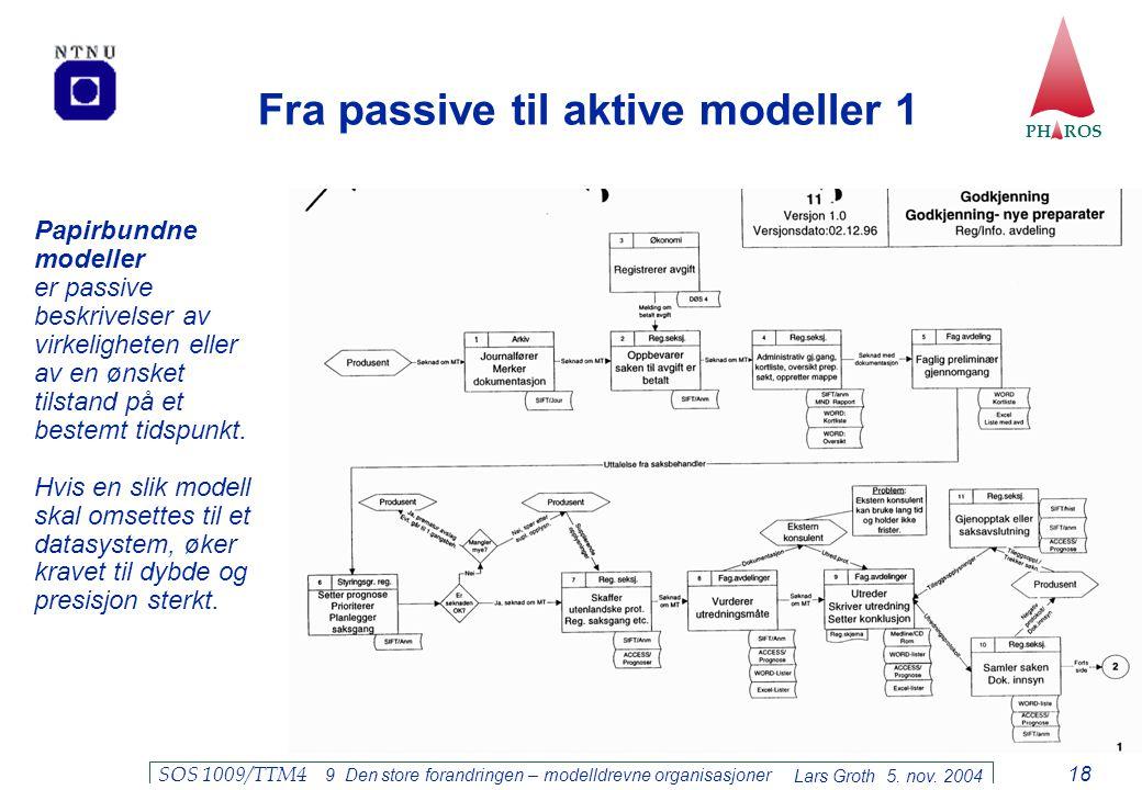 PH ROS Lars Groth 5. nov. 2004 SOS 1009/TTM4 9 Den store forandringen – modelldrevne organisasjoner 18 Fra passive til aktive modeller 1 Papirbundne m