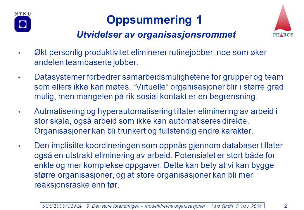 PH ROS Lars Groth 5. nov. 2004 SOS 1009/TTM4 9 Den store forandringen – modelldrevne organisasjoner 2 Oppsummering 1 Utvidelser av organisasjonsrommet