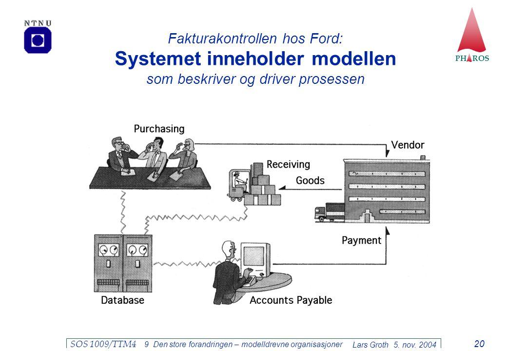 PH ROS Lars Groth 5. nov. 2004 SOS 1009/TTM4 9 Den store forandringen – modelldrevne organisasjoner 20 Fakturakontrollen hos Ford: Systemet inneholder