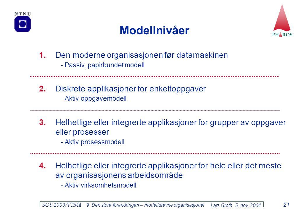 PH ROS Lars Groth 5. nov. 2004 SOS 1009/TTM4 9 Den store forandringen – modelldrevne organisasjoner 21 Modellnivåer 1.Den moderne organisasjonen før d