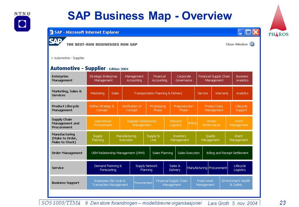 PH ROS Lars Groth 5. nov. 2004 SOS 1009/TTM4 9 Den store forandringen – modelldrevne organisasjoner 23 SAP Business Map - Overview