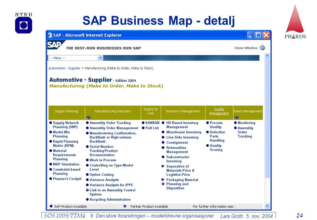 PH ROS Lars Groth 5. nov. 2004 SOS 1009/TTM4 9 Den store forandringen – modelldrevne organisasjoner 24 SAP Business Map - detalj