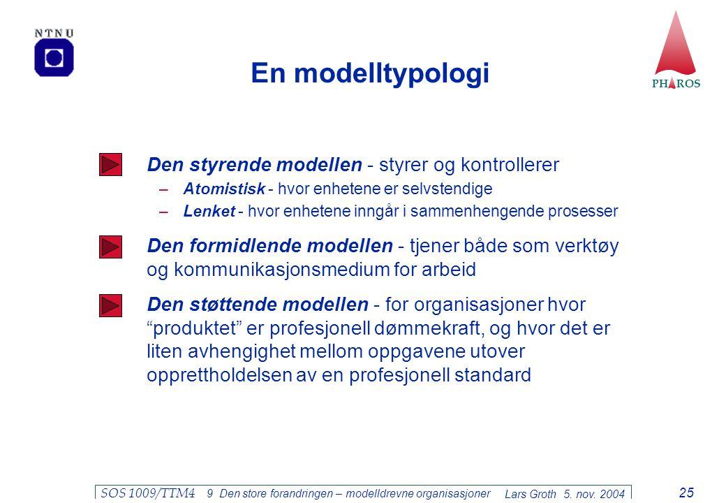 PH ROS Lars Groth 5. nov. 2004 SOS 1009/TTM4 9 Den store forandringen – modelldrevne organisasjoner 25 En modelltypologi  Den styrende modellen - sty