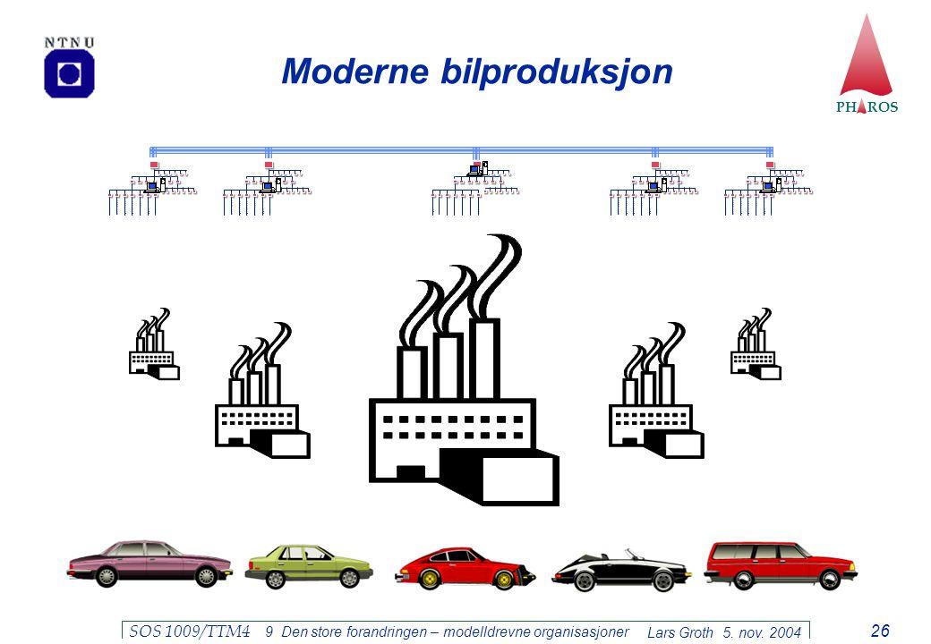 PH ROS Lars Groth 5. nov. 2004 SOS 1009/TTM4 9 Den store forandringen – modelldrevne organisasjoner 26 Moderne bilproduksjon