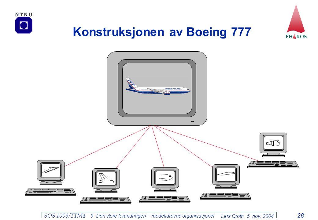PH ROS Lars Groth 5. nov. 2004 SOS 1009/TTM4 9 Den store forandringen – modelldrevne organisasjoner 28 Konstruksjonen av Boeing 777