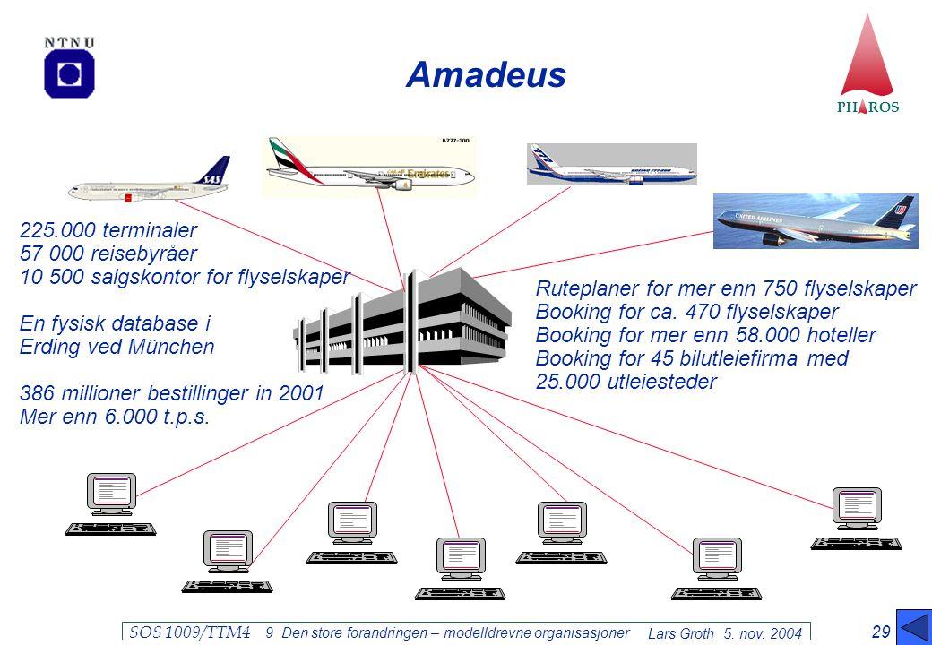 PH ROS Lars Groth 5. nov. 2004 SOS 1009/TTM4 9 Den store forandringen – modelldrevne organisasjoner 29 Amadeus 225.000 terminaler 57 000 reisebyråer 1