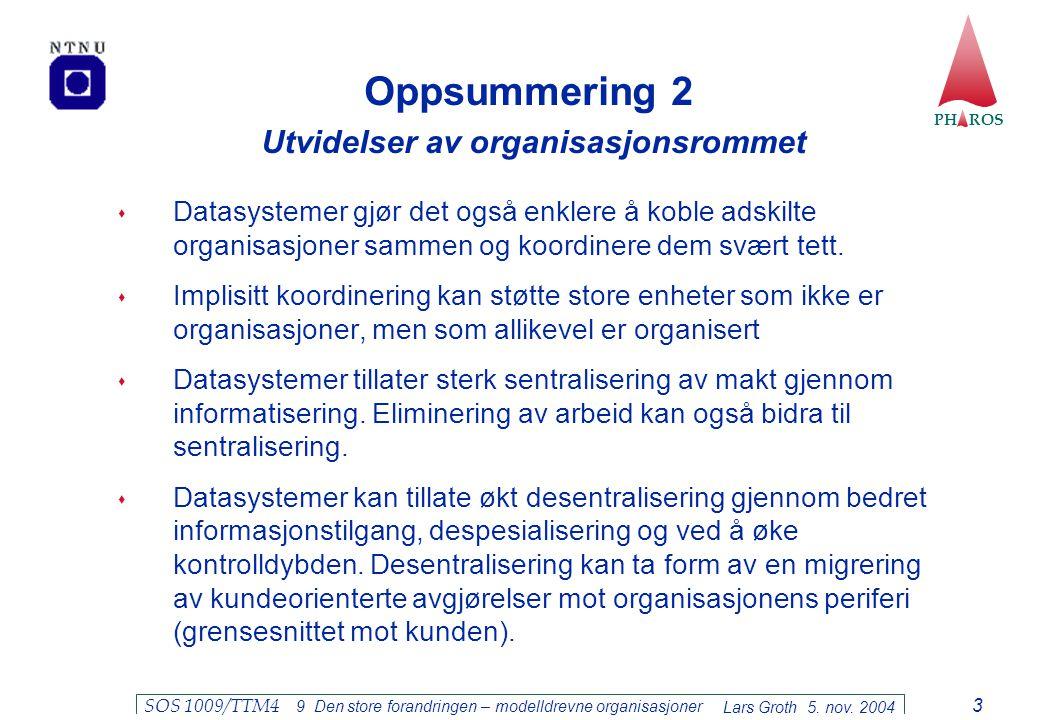 PH ROS Lars Groth 5. nov. 2004 SOS 1009/TTM4 9 Den store forandringen – modelldrevne organisasjoner 3 Oppsummering 2 Utvidelser av organisasjonsrommet