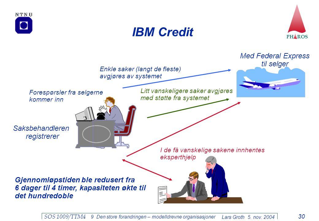 PH ROS Lars Groth 5. nov. 2004 SOS 1009/TTM4 9 Den store forandringen – modelldrevne organisasjoner 30 IBM Credit Saksbehandleren registrerer Med Fede