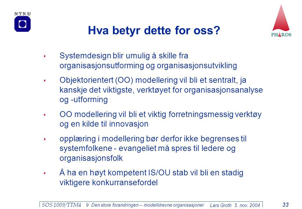 PH ROS Lars Groth 5. nov. 2004 SOS 1009/TTM4 9 Den store forandringen – modelldrevne organisasjoner 33 Hva betyr dette for oss?  Systemdesign blir um