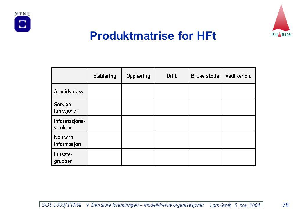 PH ROS Lars Groth 5. nov. 2004 SOS 1009/TTM4 9 Den store forandringen – modelldrevne organisasjoner 36 Produktmatrise for HFt