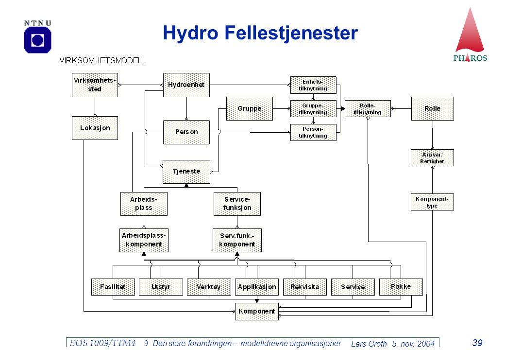 PH ROS Lars Groth 5. nov. 2004 SOS 1009/TTM4 9 Den store forandringen – modelldrevne organisasjoner 39 Hydro Fellestjenester