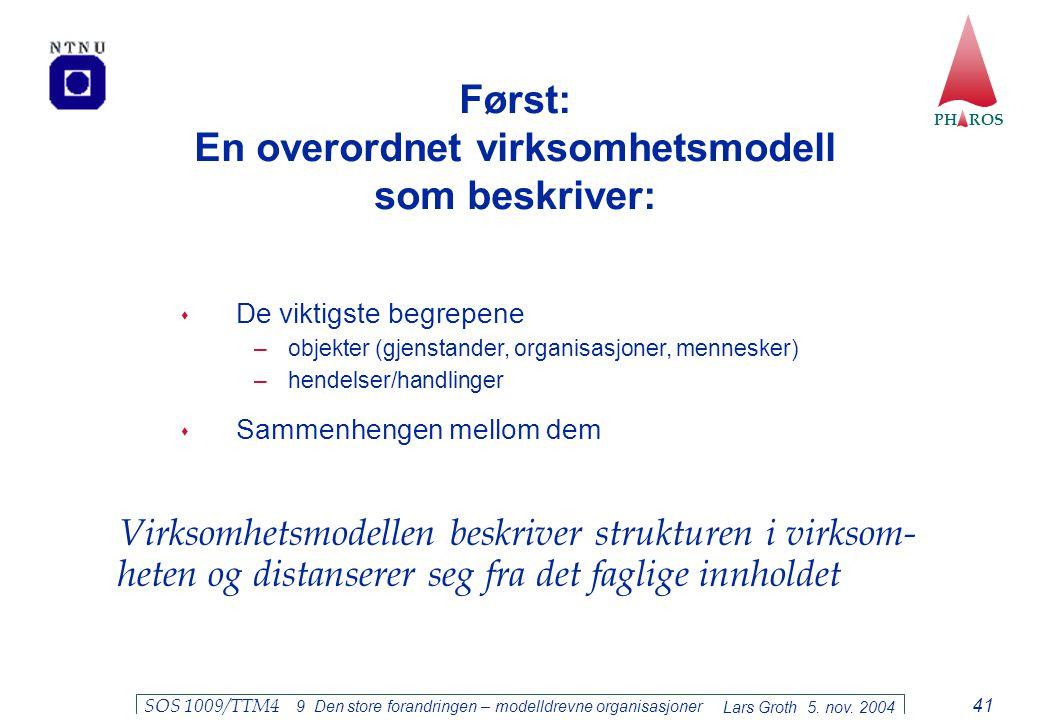 PH ROS Lars Groth 5. nov. 2004 SOS 1009/TTM4 9 Den store forandringen – modelldrevne organisasjoner 41 Først: En overordnet virksomhetsmodell som besk