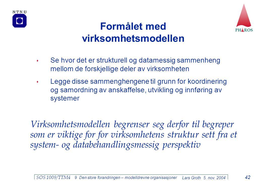 PH ROS Lars Groth 5. nov. 2004 SOS 1009/TTM4 9 Den store forandringen – modelldrevne organisasjoner 42 Formålet med virksomhetsmodellen  Se hvor det