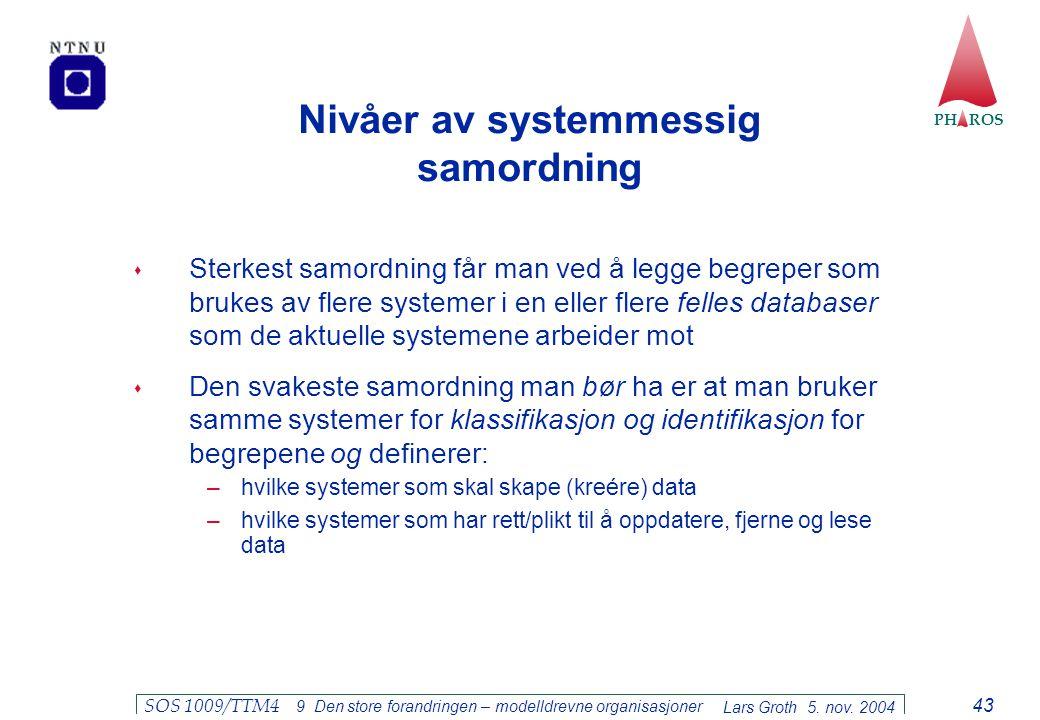 PH ROS Lars Groth 5. nov. 2004 SOS 1009/TTM4 9 Den store forandringen – modelldrevne organisasjoner 43 Nivåer av systemmessig samordning  Sterkest sa