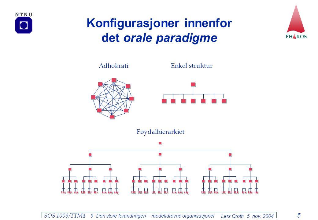 PH ROS Lars Groth 5. nov. 2004 SOS 1009/TTM4 9 Den store forandringen – modelldrevne organisasjoner 5 Konfigurasjoner innenfor det orale paradigme Adh
