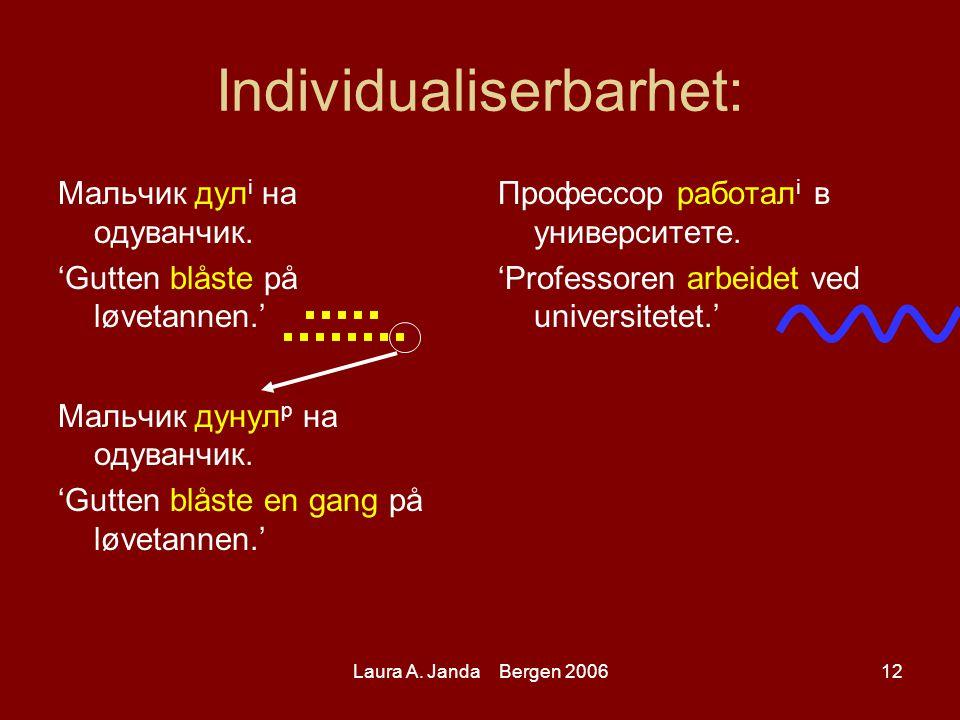 Laura A. Janda Bergen 200612 Individualiserbarhet: Мальчик дул i на одуванчик.