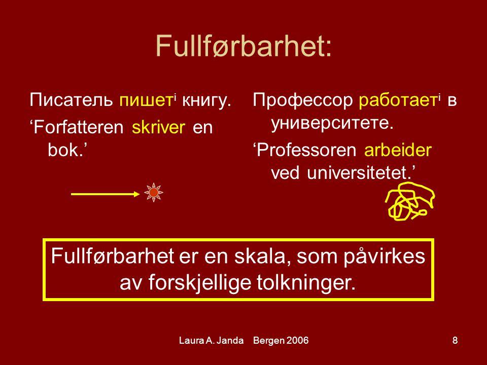 Laura A. Janda Bergen 20068 Fullførbarhet: Писатель пишет i книгу.