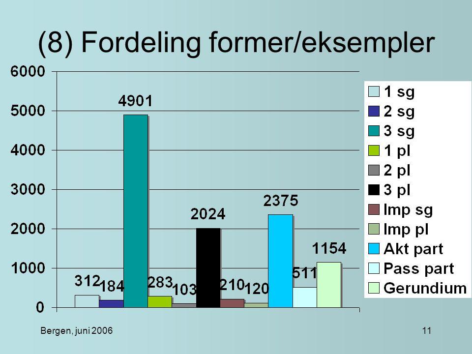 Bergen, juni 200611 (8) Fordeling former/eksempler