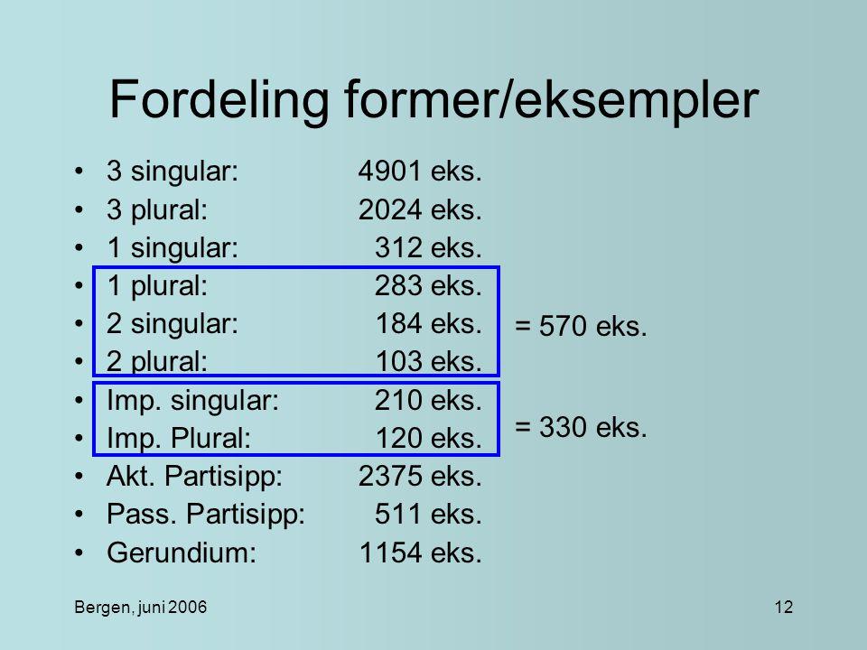 Bergen, juni 200612 Fordeling former/eksempler 3 singular:4901 eks.